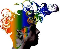 خلاقیت ذهن