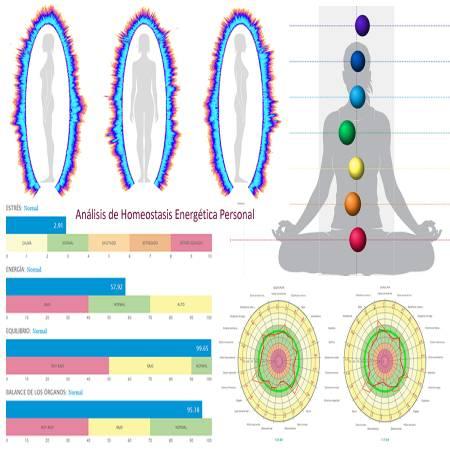 شرکت علوم ماورایی دکتر گیلکی مهارتهای زندگی متافیزیک قانون جذب و راز چشم سوم توسعه فردی موفقیت home11-yoga-img-1-5